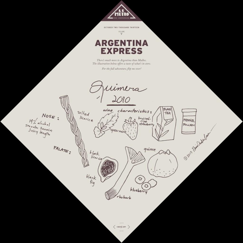 Le Metro argentina express